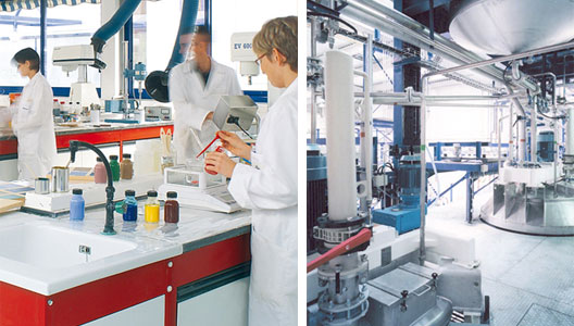 Recherche et développement